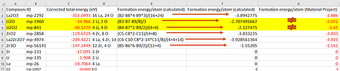 Formation%20energy_MP
