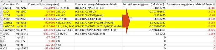 Formation_energy